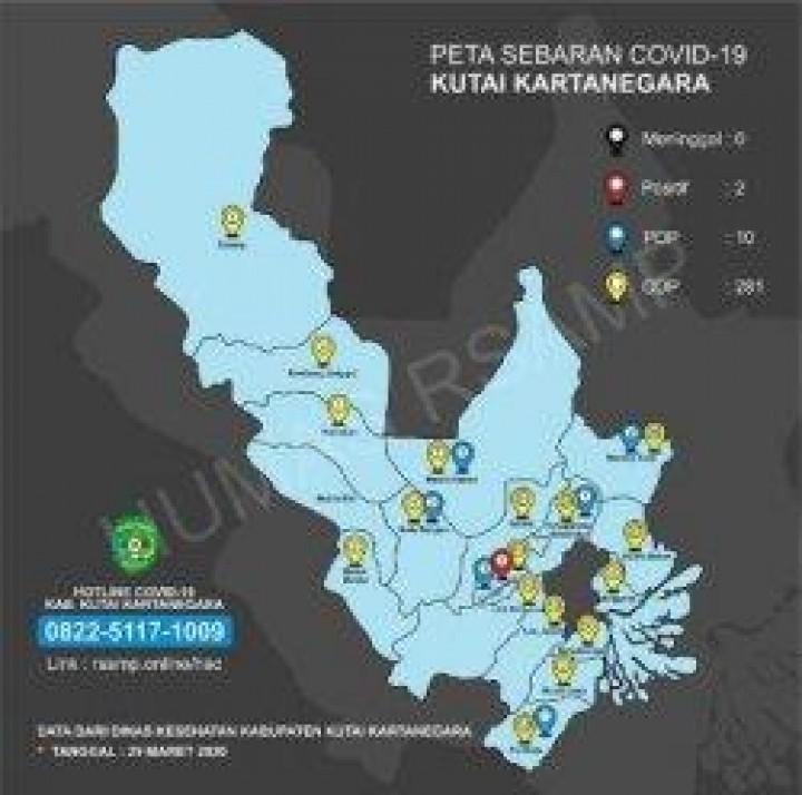 Virus Corona di Kukar, Jumlah ODP dan PDP Bertambah Lagi. Positif Masih Tetap Dua Orang