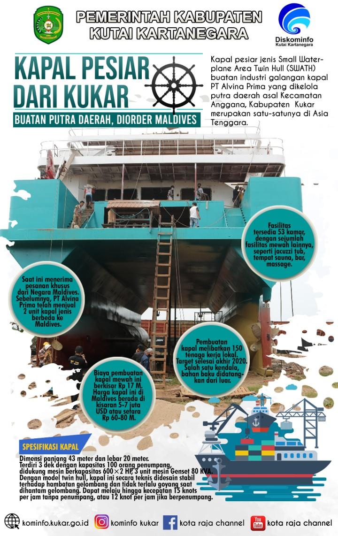 Manisnya Bisnis Kapal di Tengah Pandemi